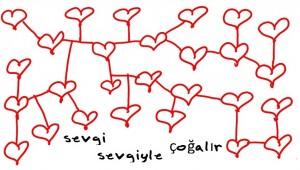 SEVGI-SEVGIYLE-COGALIR-k(3)